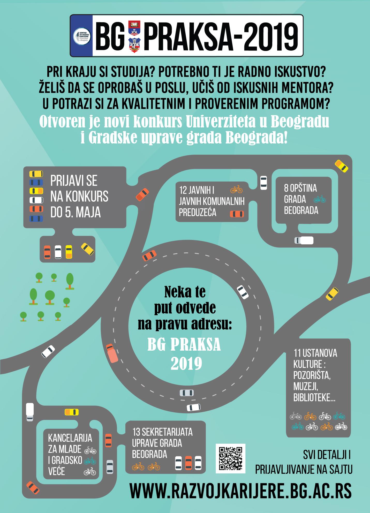 bg-praksa-plakat