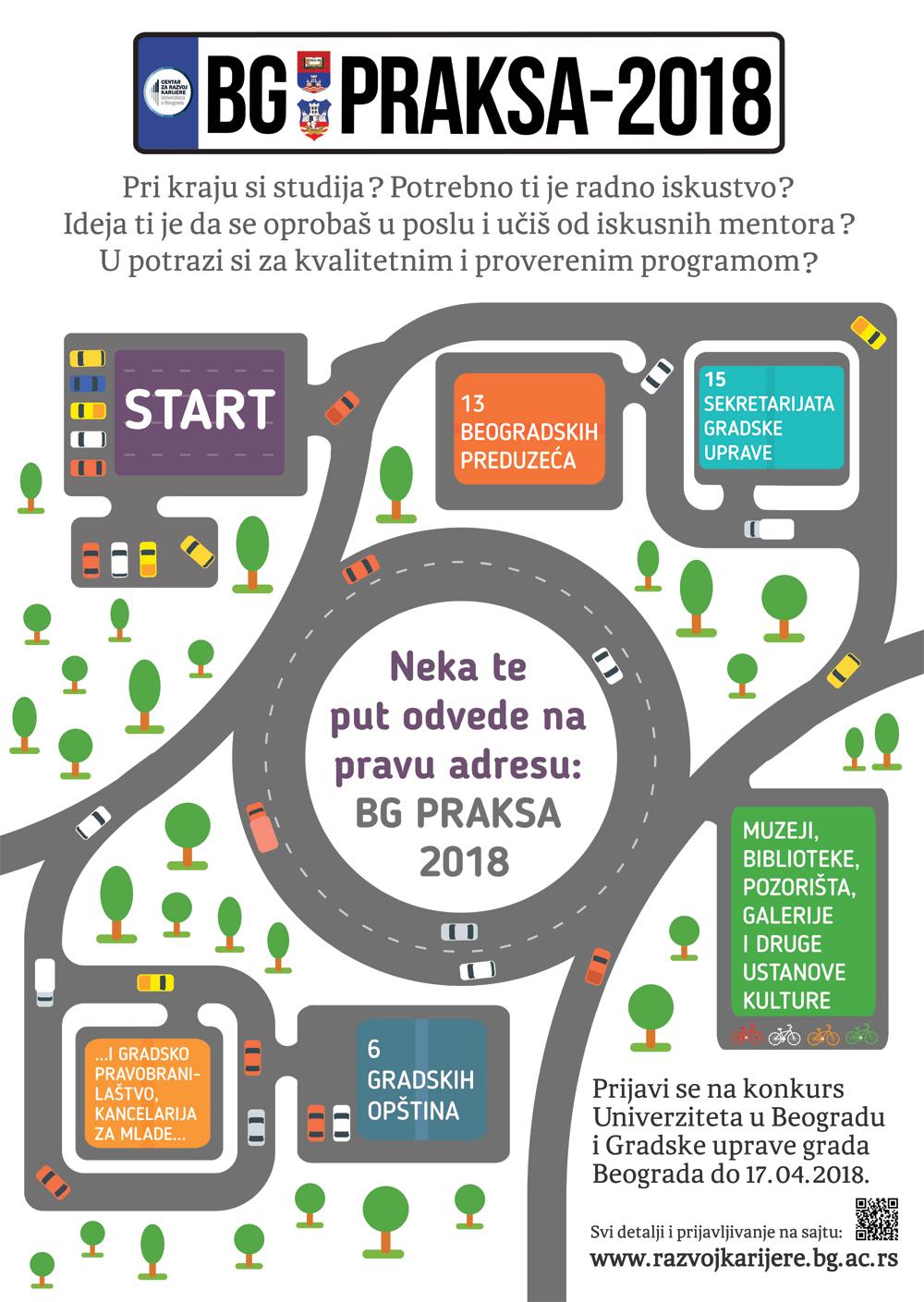 УНИВЕРЗИТЕТСКА РАДНА ПРАКСА / БГ ПРАКСА 2018.